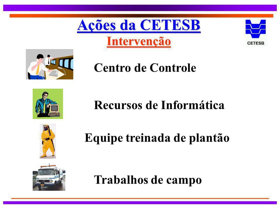 Ações da CETESB Intervenção Centro de Controle Equipe treinada de plantão Trabalhos de campo Recursos de Informática