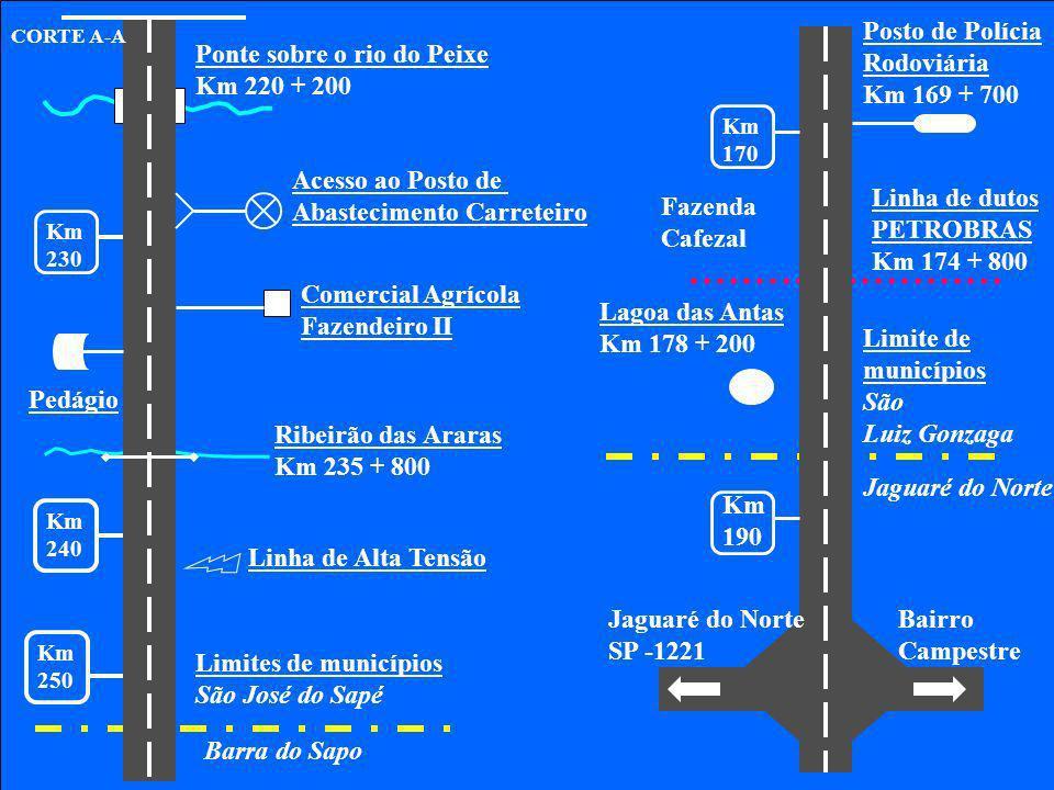 Ponte sobre o rio do Peixe Km 220 + 200 Km 230 Pedágio Acesso ao Posto de Abastecimento Carreteiro Comercial Agrícola Fazendeiro II Ribeirão das Arara