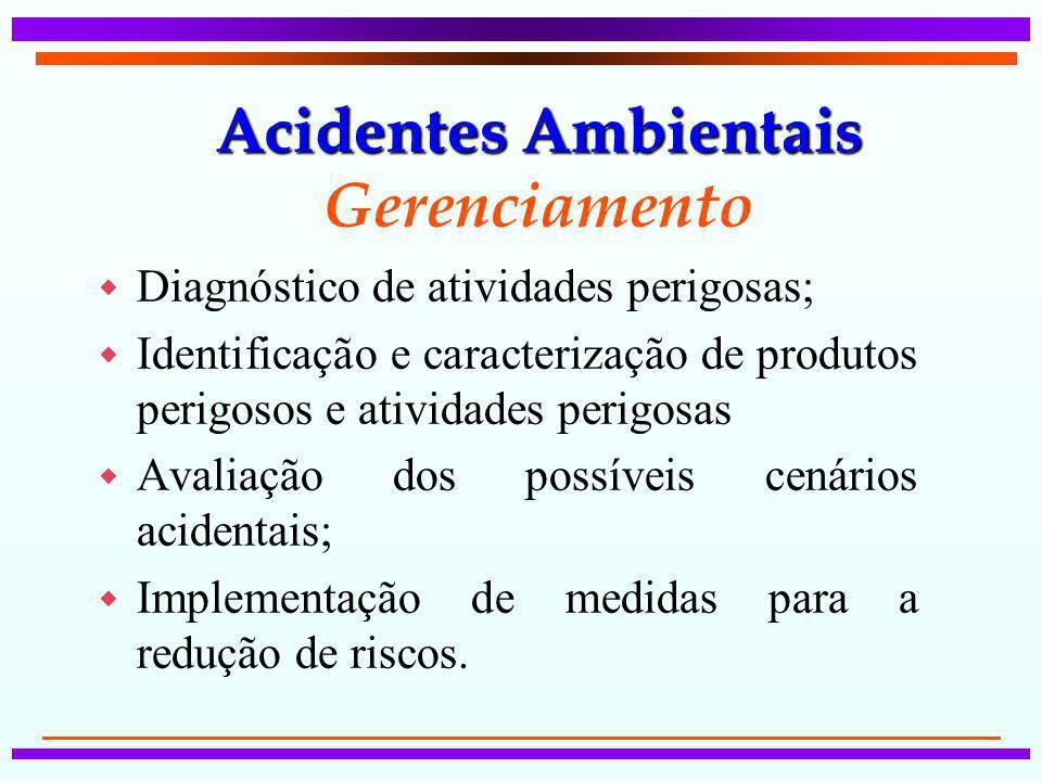 Acidentes Ambientais Acidentes Ambientais Gerenciamento Diagnóstico de atividades perigosas; Identificação e caracterização de produtos perigosos e at