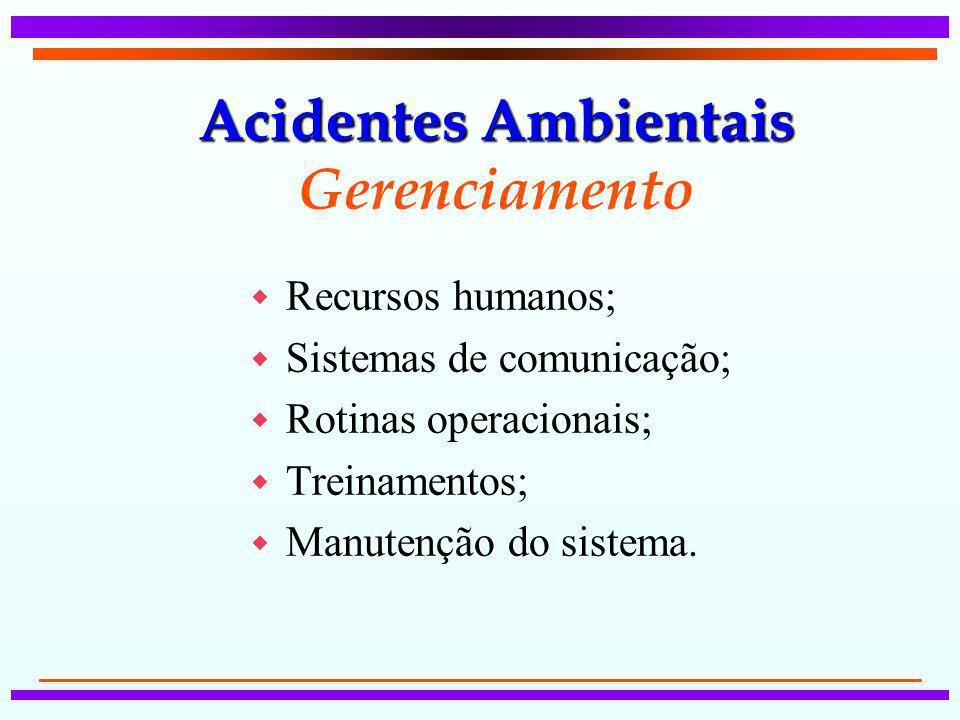 Acidentes Ambientais Acidentes Ambientais Gerenciamento Recursos humanos; Sistemas de comunicação; Rotinas operacionais; Treinamentos; Manutenção do s