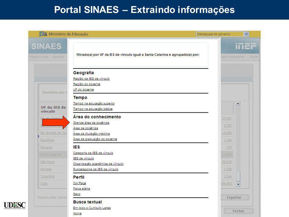 Explorando o resultado Portal SINAES – Extraindo informações