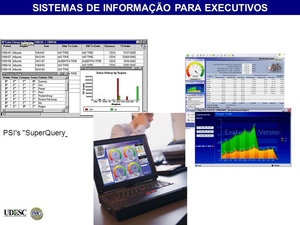 (EIS - Executive Information System) SISTEMAS DE INFORMAÇÃO PARA EXECUTIVOS PSI's