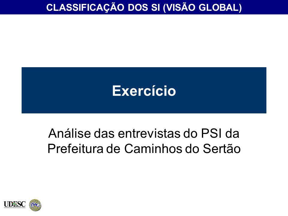 Exercício Análise das entrevistas do PSI da Prefeitura de Caminhos do Sertão CLASSIFICAÇÃO DOS SI (VISÃO GLOBAL)