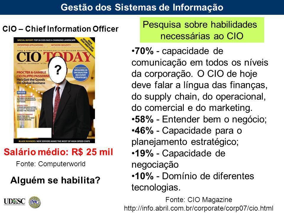 Gestão dos Sistemas de Informação Alguém se habilita? CIO – Chief Information Officer 70% - capacidade de comunicação em todos os níveis da corporação