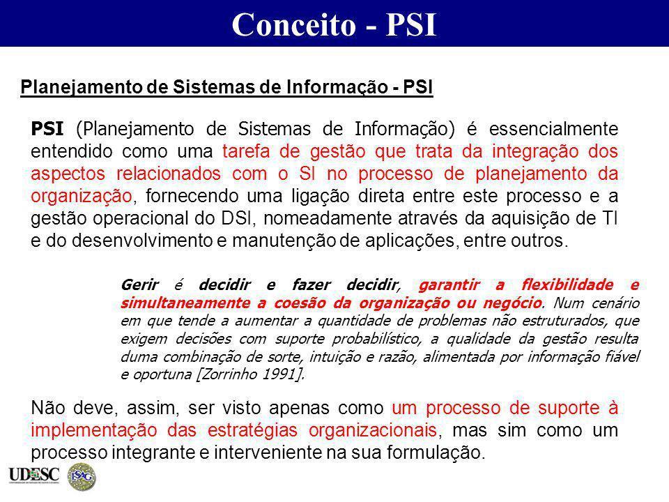 PSI (Planejamento de Sistemas de Informação) é essencialmente entendido como uma tarefa de gestão que trata da integração dos aspectos relacionados co