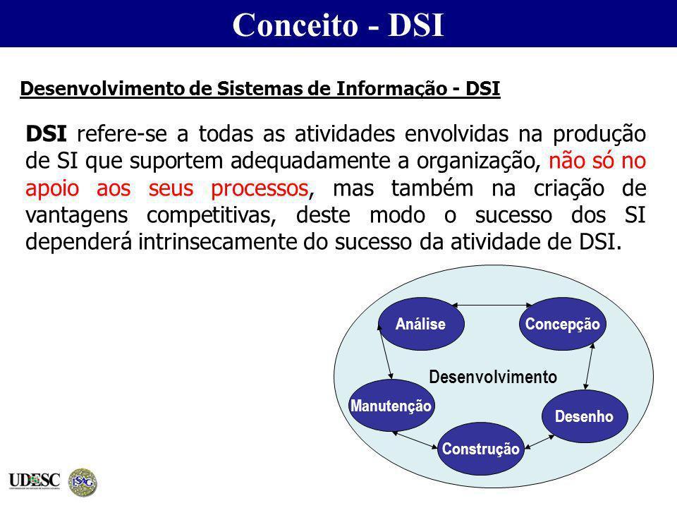 DSI refere-se a todas as atividades envolvidas na produção de SI que suportem adequadamente a organização, não só no apoio aos seus processos, mas tam