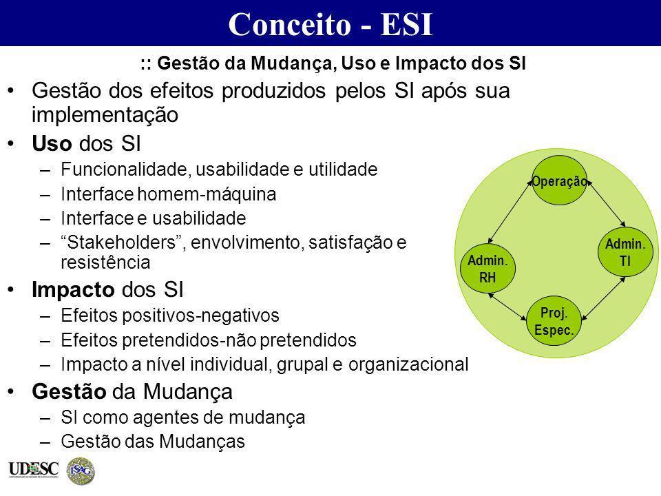 :: Gestão da Mudança, Uso e Impacto dos SI Gestão dos efeitos produzidos pelos SI após sua implementação Uso dos SI –Funcionalidade, usabilidade e uti