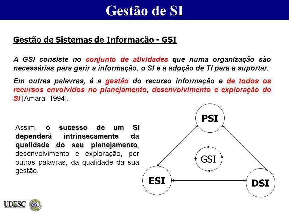 PSI ESI DSI GSI Gestão de SI A GSI consiste no conjunto de atividades que numa organização são necessárias para gerir a informação, o SI e a adoção de