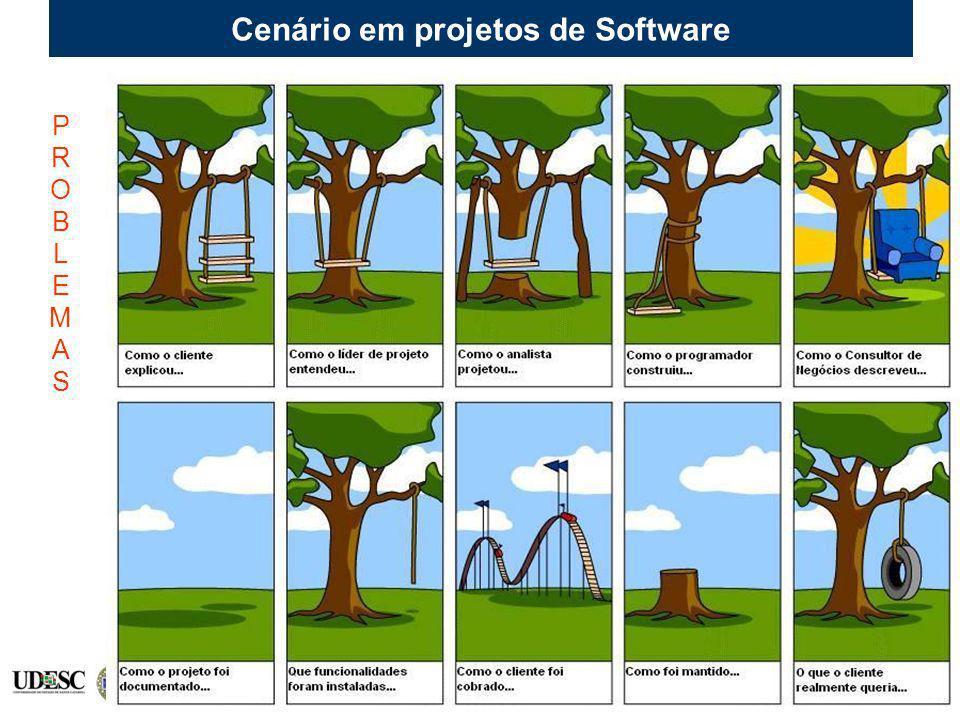 Cenário em projetos de Software PROBLEMASPROBLEMAS