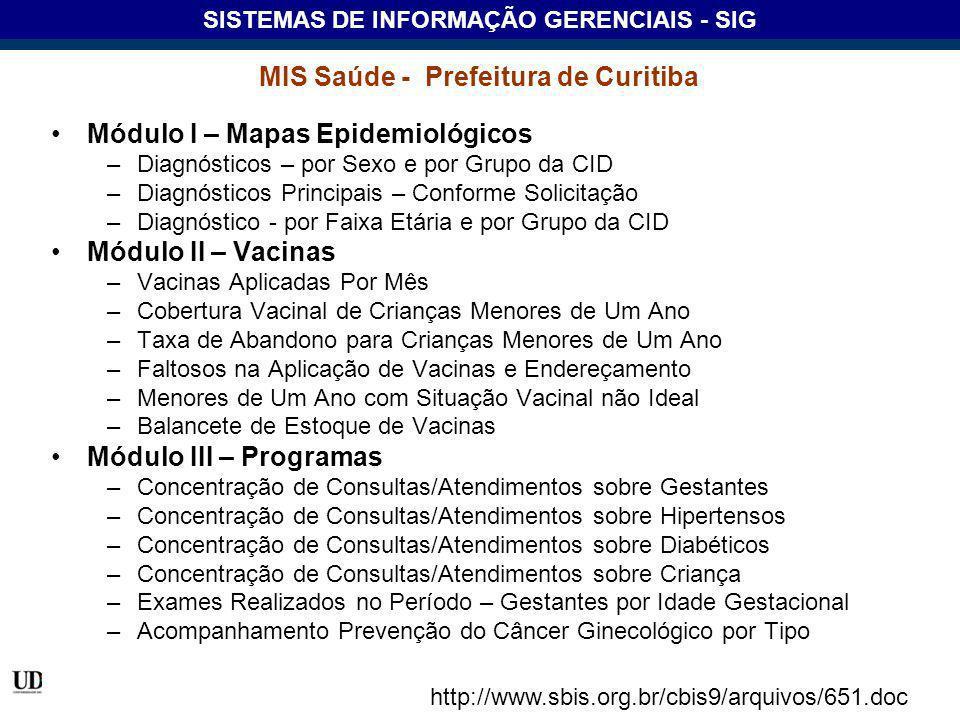 (MIS - Management Information Systems) Módulo I – Mapas Epidemiológicos –Diagnósticos – por Sexo e por Grupo da CID –Diagnósticos Principais – Conform