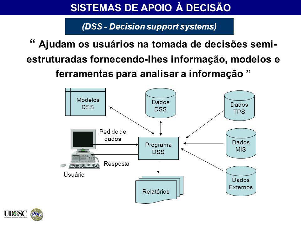 (DSS - Decision support systems) Ajudam os usuários na tomada de decisões semi- estruturadas fornecendo-lhes informação, modelos e ferramentas para an