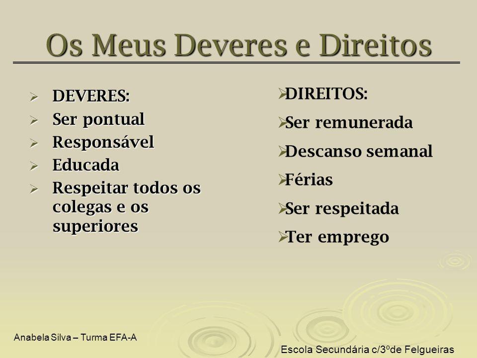 Os Meus Deveres e Direitos DEVERES: DEVERES: Ser pontual Ser pontual Responsável Responsável Educada Educada Respeitar todos os colegas e os superiore