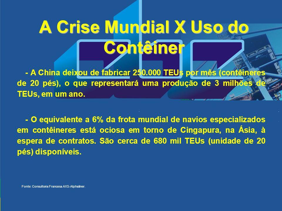 A Crise Mundial X Uso do Contêiner - A China deixou de fabricar 250.000 TEUs por mês (contêineres de 20 pés), o que representará uma produção de 3 mil