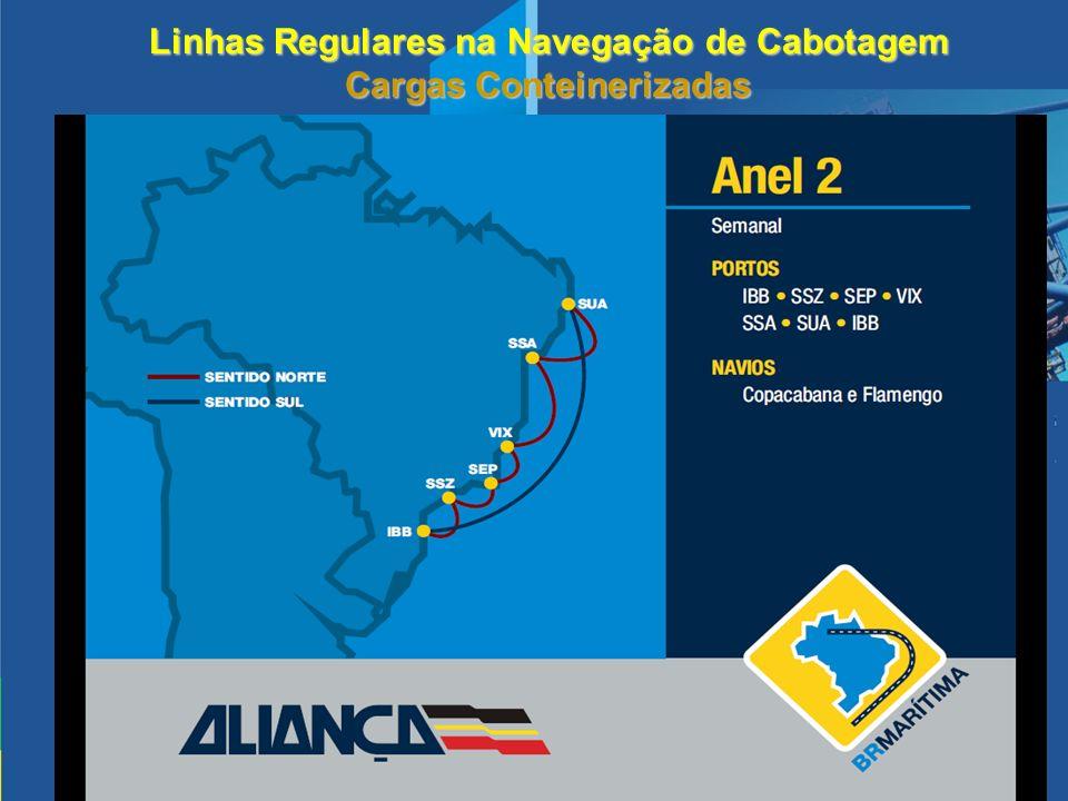 Linhas Regulares na Navegação de Cabotagem Cargas Conteinerizadas