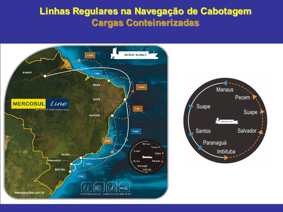 CBC - Câmara Brasileira de Contêineres, Transporte Ferroviário e Multimodal Rua Visconde de Inhaúma, 134 - Sala 833.