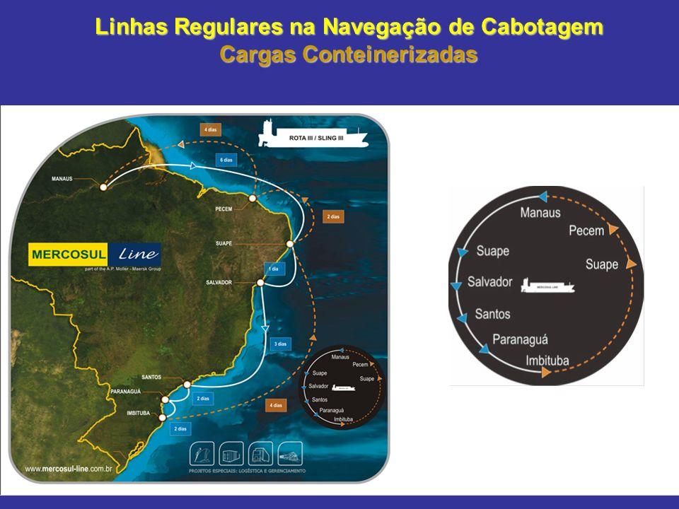 Linhas Regulares na Navegação de Cabotagem Cargas Conteinerizadas Log-In Serviço Amazonas