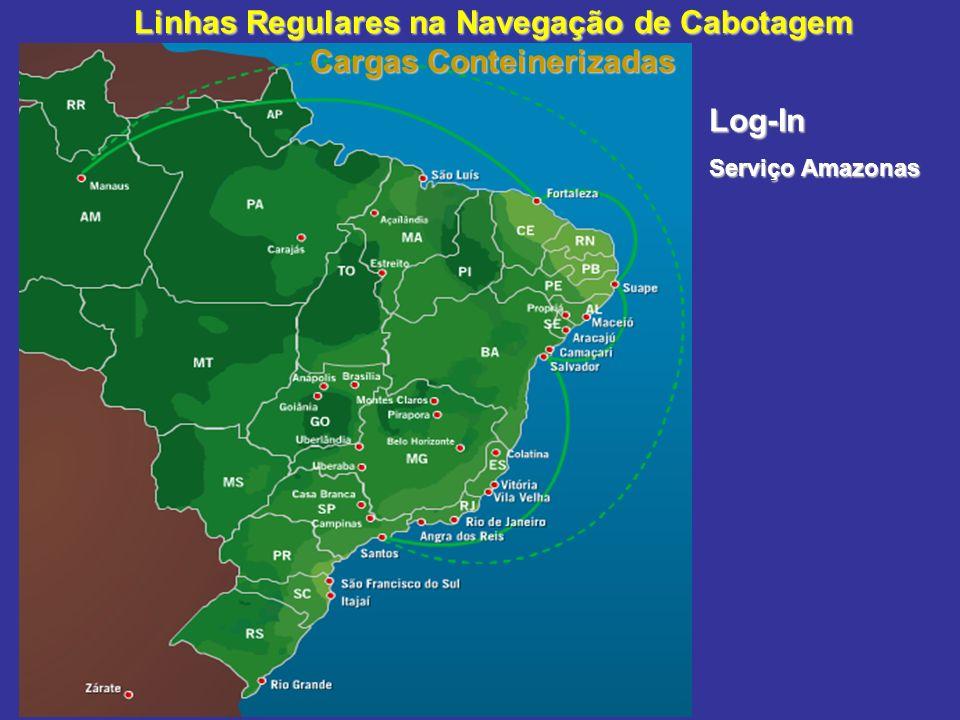 NÚMEROS DO SALDO COMERCIAL 2000/2008 US$ MILHÕES 20002001200220032004200520062007 Fonte: SECEX/MDIC.