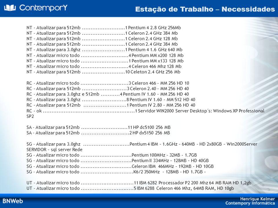 Estação de Trabalho – Necessidades NT - Atualizar para 512mb.........................1 Pentium 4 2.8 GHz 256Mb NT - Atualizar para 512mb..............
