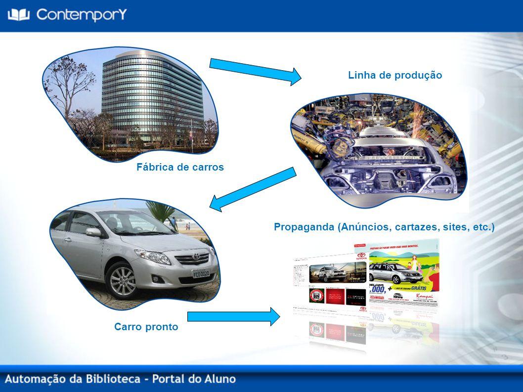 Fábrica de carros Linha de produção Carro pronto Propaganda (Anúncios, cartazes, sites, etc.)