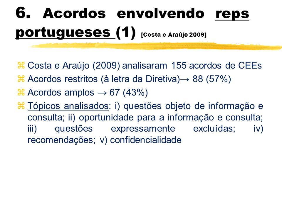 6. Acordos envolvendo reps portugueses (1) [Costa e Araújo 2009] zCosta e Araújo (2009) analisaram 155 acordos de CEEs zAcordos restritos (à letra da