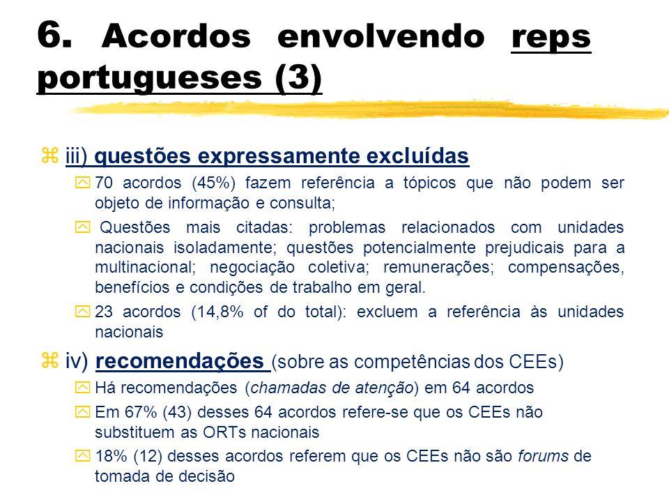6. Acordos envolvendo reps portugueses (3) z iii) questões expressamente excluídas y70 acordos (45%) fazem referência a tópicos que não podem ser obje