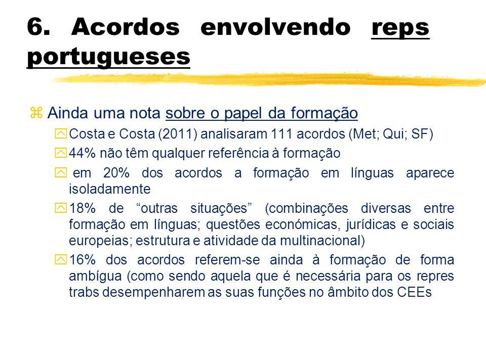 6. Acordos envolvendo reps portugueses z Ainda uma nota sobre o papel da formação yCosta e Costa (2011) analisaram 111 acordos (Met; Qui; SF) y44% não