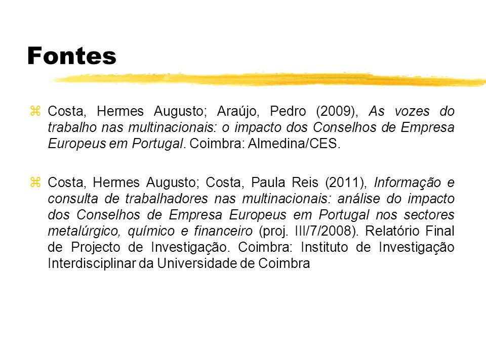 Fontes zCosta, Hermes Augusto; Araújo, Pedro (2009), As vozes do trabalho nas multinacionais: o impacto dos Conselhos de Empresa Europeus em Portugal.