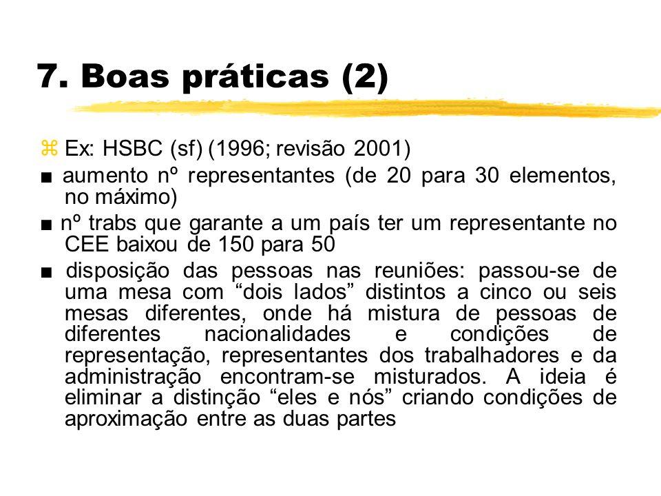 7. Boas práticas (2) zEx: HSBC (sf) (1996; revisão 2001) aumento nº representantes (de 20 para 30 elementos, no máximo) nº trabs que garante a um país