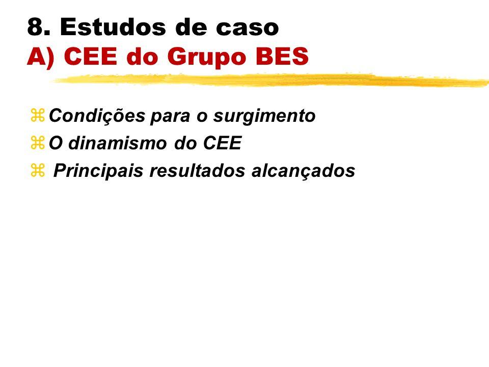 8. Estudos de caso A) CEE do Grupo BES zCondições para o surgimento zO dinamismo do CEE z Principais resultados alcançados