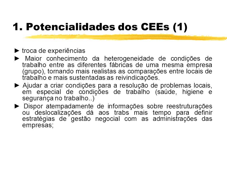 1. Potencialidades dos CEEs (1) troca de experiências Maior conhecimento da heterogeneidade de condições de trabalho entre as diferentes fábricas de u