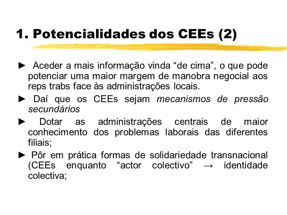 1. Potencialidades dos CEEs (2) Aceder a mais informação vinda de cima, o que pode potenciar uma maior margem de manobra negocial aos reps trabs face