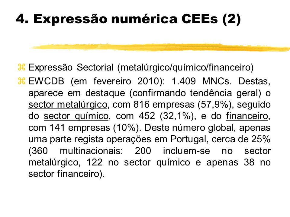 4. Expressão numérica CEEs (2) zExpressão Sectorial (metalúrgico/químico/financeiro) zEWCDB (em fevereiro 2010): 1.409 MNCs. Destas, aparece em destaq