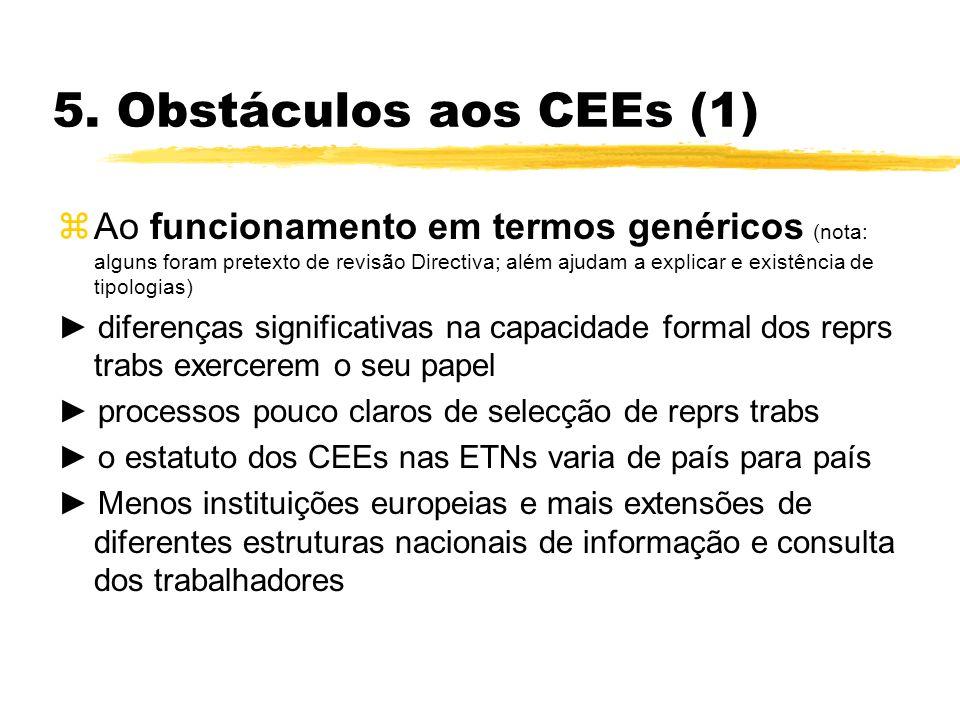 5. Obstáculos aos CEEs (1) zAo funcionamento em termos genéricos (nota: alguns foram pretexto de revisão Directiva; além ajudam a explicar e existênci
