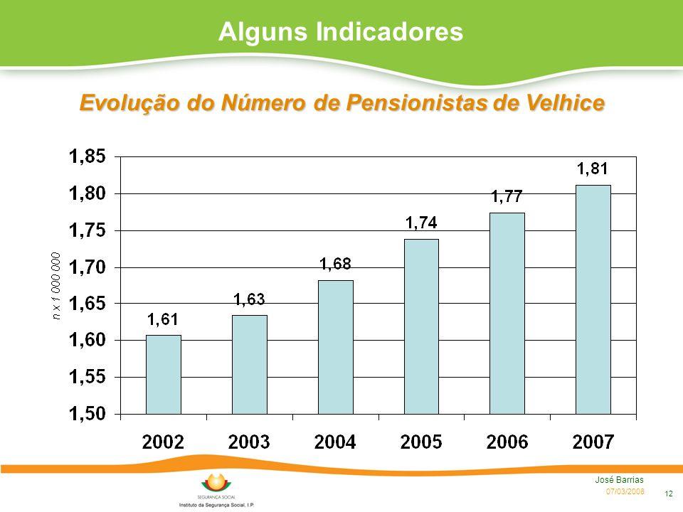 07/03/2008 José Barrias 12 Alguns Indicadores Evolução do Número de Pensionistas de Velhice