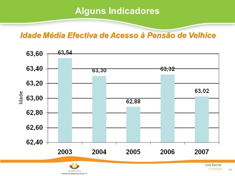 07/03/2008 José Barrias 14 Alguns Indicadores Idade Média Efectiva de Acesso à Pensão de Velhice