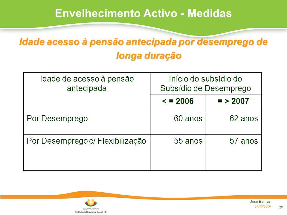 07/03/2008 José Barrias 20 Idade de acesso à pensão antecipada Início do subsídio do Subsídio de Desemprego < = 2006= > 2007 Por Desemprego60 anos62 a