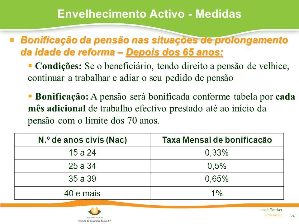 07/03/2008 José Barrias 24 Envelhecimento Activo - Medidas Bonificação da pensão nas situações de prolongamento da idade de reforma – Depois dos 65 an