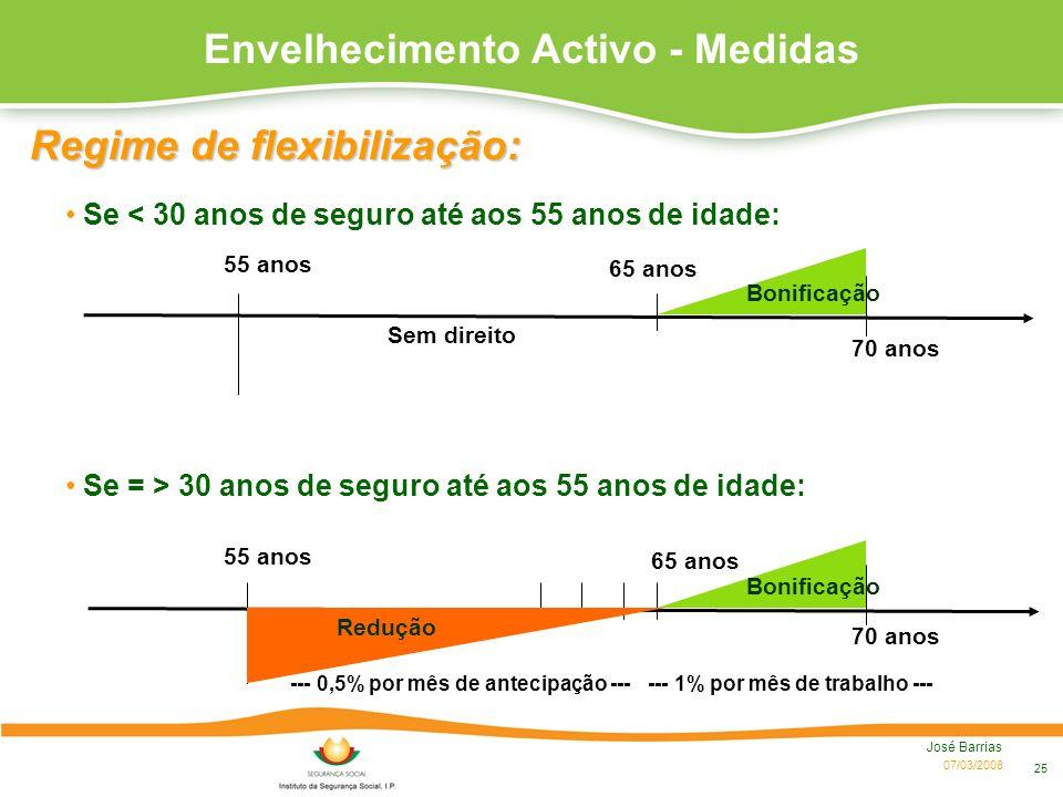 07/03/2008 José Barrias 25 55 anos 65 anos 70 anos Regime de flexibilização: 55 anos 65 anos 70 anos Sem direito Se < 30 anos de seguro até aos 55 ano