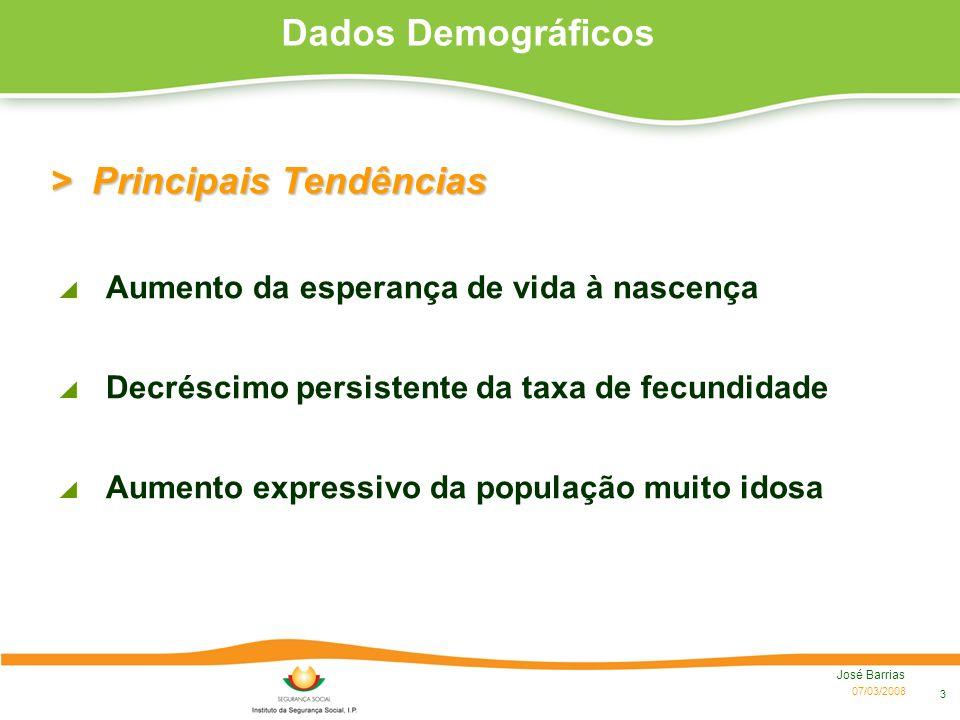 07/03/2008 José Barrias 3 Dados Demográficos Aumento da esperança de vida à nascença Decréscimo persistente da taxa de fecundidade Aumento expressivo