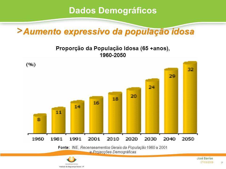 07/03/2008 José Barrias 7 > Aumento expressivo da população idosa Fonte: INE, Recenseamentos Gerais da População 1960 a 2001 e Projecções Demográficas