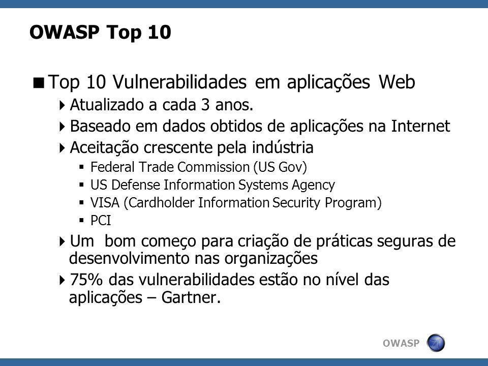 OWASP OWASP Top 10 Top 10 Vulnerabilidades em aplicações Web Atualizado a cada 3 anos. Baseado em dados obtidos de aplicações na Internet Aceitação cr