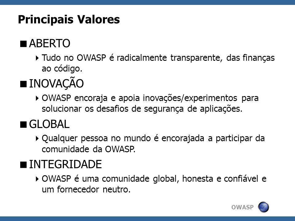 OWASP Principais Valores ABERTO Tudo no OWASP é radicalmente transparente, das finanças ao código. INOVAÇÃO OWASP encoraja e apoia inovações/experimen