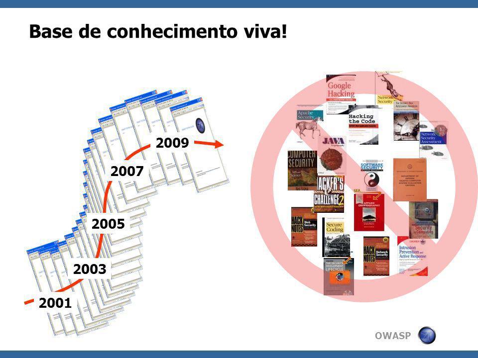 OWASP Base de conhecimento viva! 2001 2003 2005 2007 2009