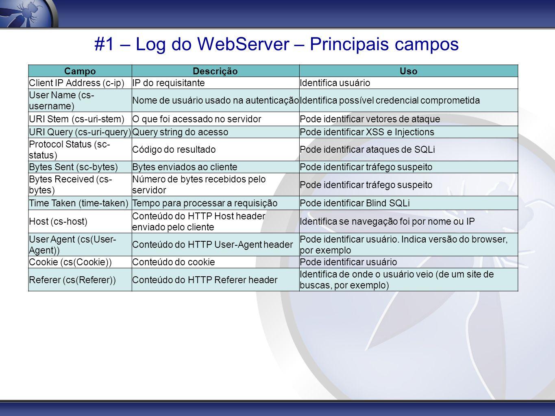 #1 – Log do WebServer – Principais campos CampoDescriçãoUso Client IP Address (c-ip)IP do requisitanteIdentifica usuário User Name (cs- username) Nome