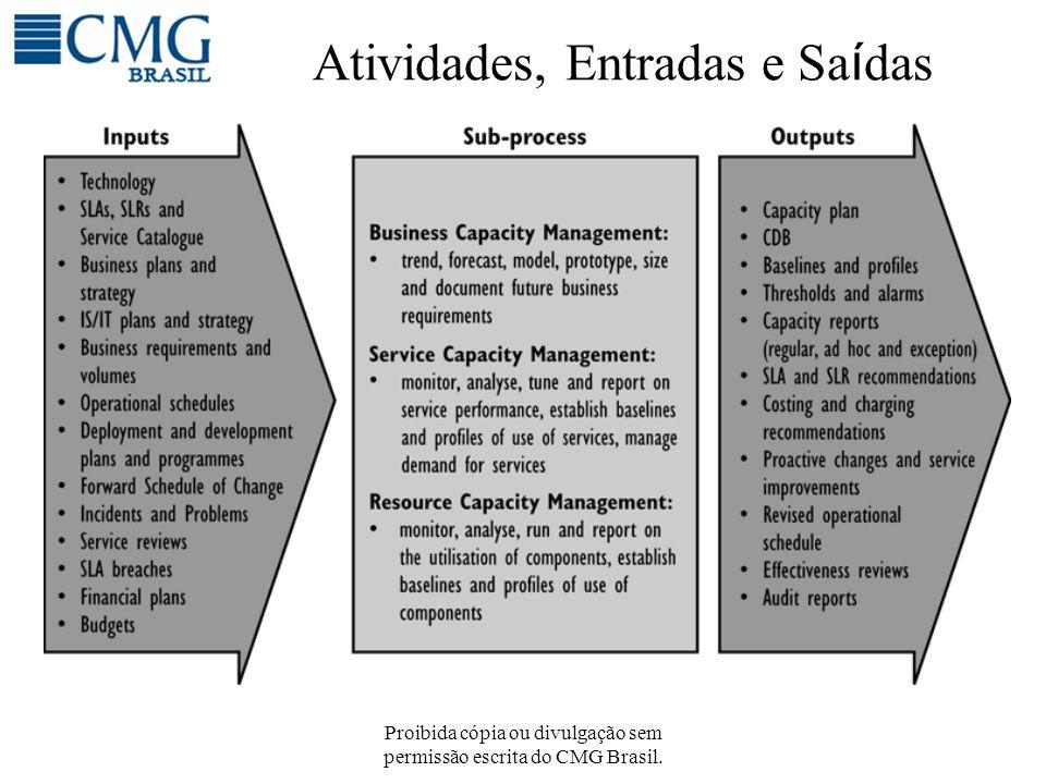 Proibida cópia ou divulgação sem permissão escrita do CMG Brasil. Atividades, Entradas e Sa í das