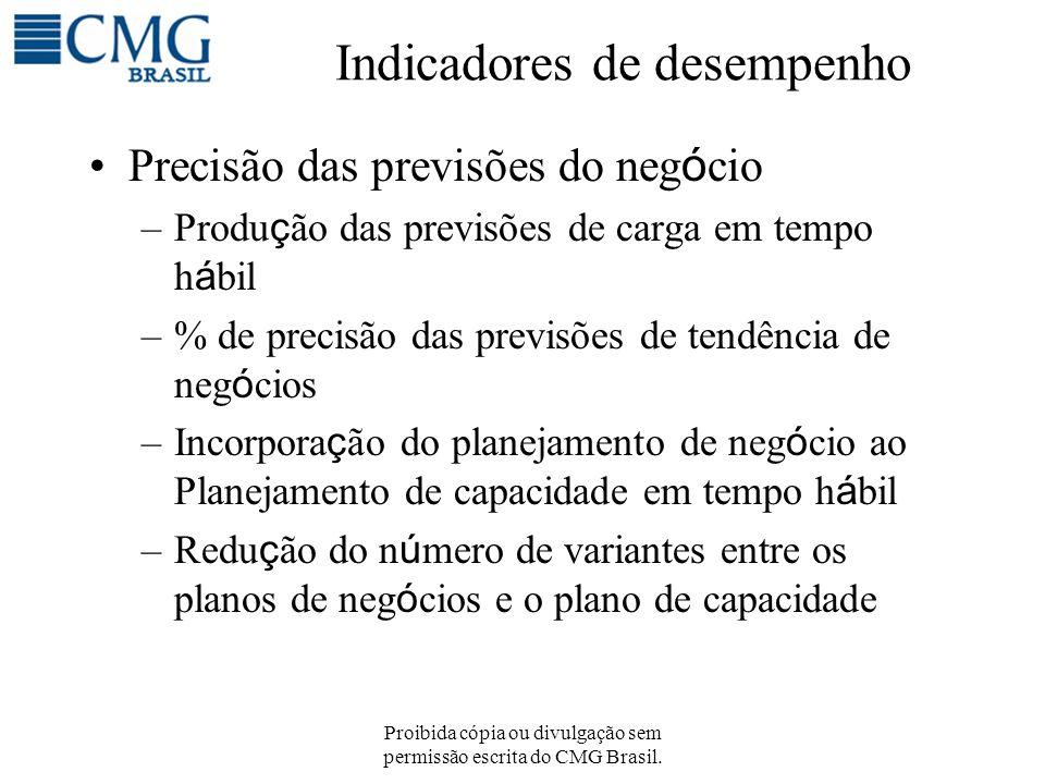 Proibida cópia ou divulgação sem permissão escrita do CMG Brasil. Indicadores de desempenho Precisão das previsões do neg ó cio –Produ ç ão das previs
