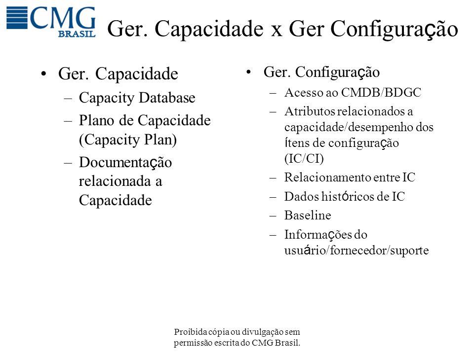 Proibida cópia ou divulgação sem permissão escrita do CMG Brasil. Ger. Capacidade x Ger Configura ç ão Ger. Capacidade –Capacity Database –Plano de Ca