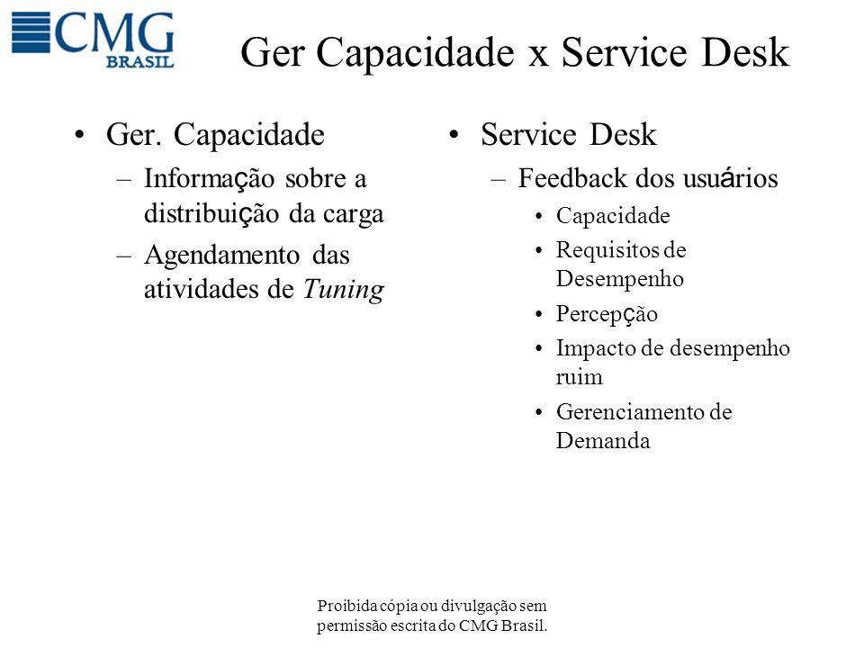 Proibida cópia ou divulgação sem permissão escrita do CMG Brasil. Ger Capacidade x Service Desk Ger. Capacidade –Informa ç ão sobre a distribui ç ão d