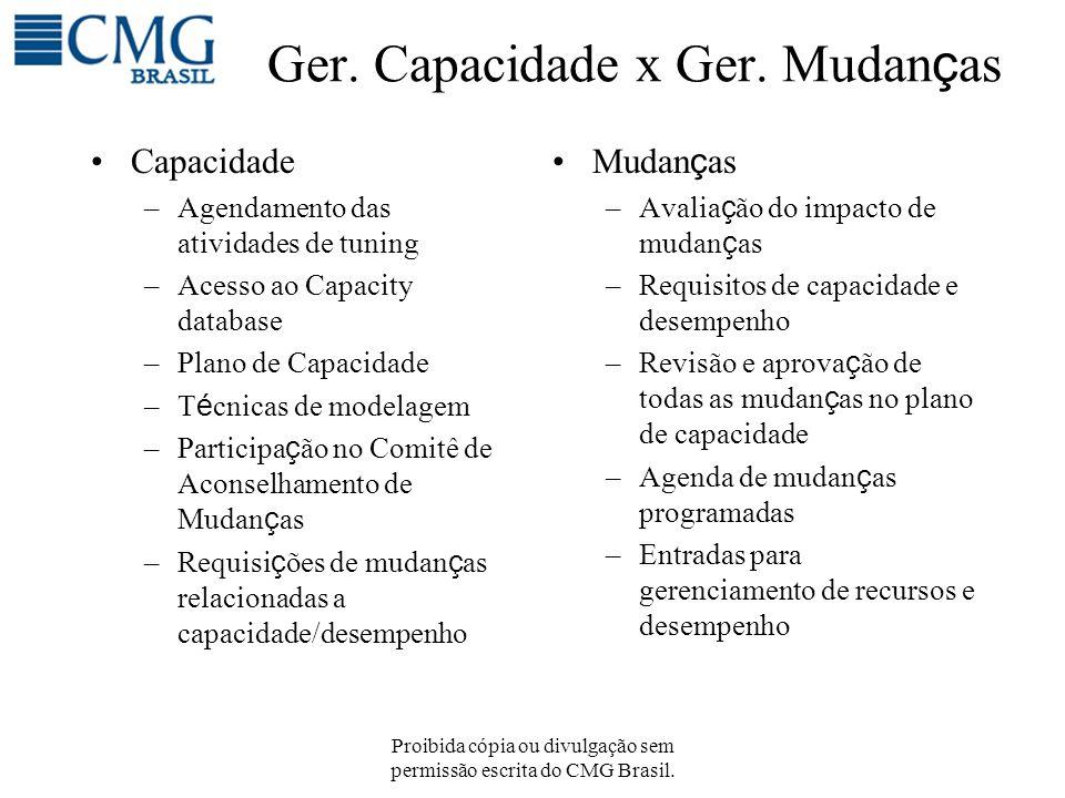 Proibida cópia ou divulgação sem permissão escrita do CMG Brasil. Ger. Capacidade x Ger. Mudan ç as Capacidade –Agendamento das atividades de tuning –