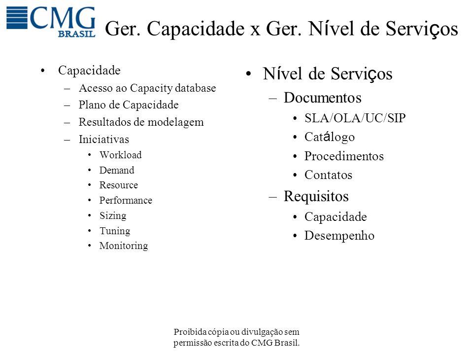Proibida cópia ou divulgação sem permissão escrita do CMG Brasil. Ger. Capacidade x Ger. N í vel de Servi ç os Capacidade –Acesso ao Capacity database